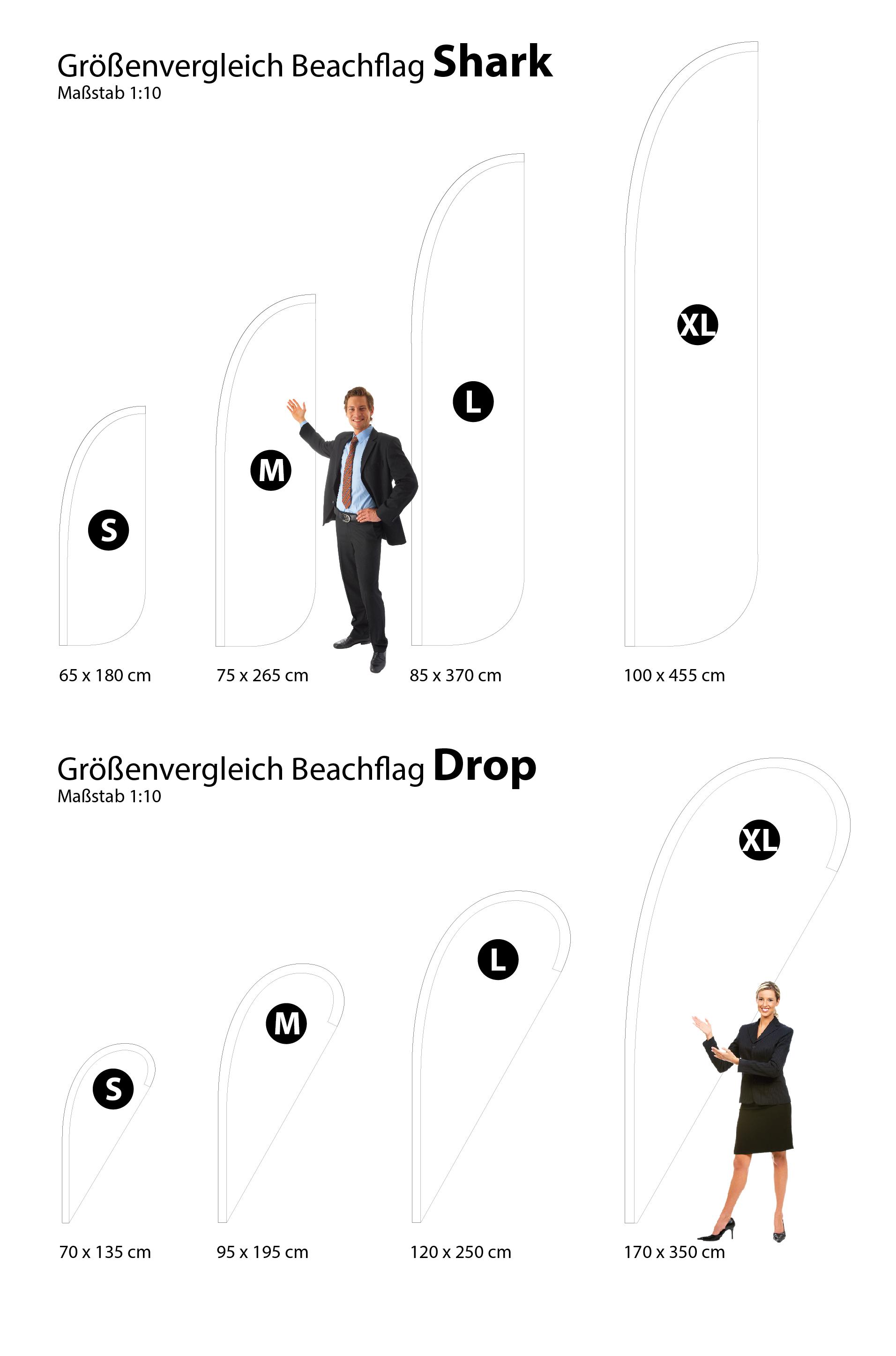 Beachflags-Uebersicht